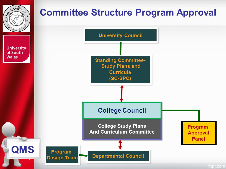Committee Structure Program Approval