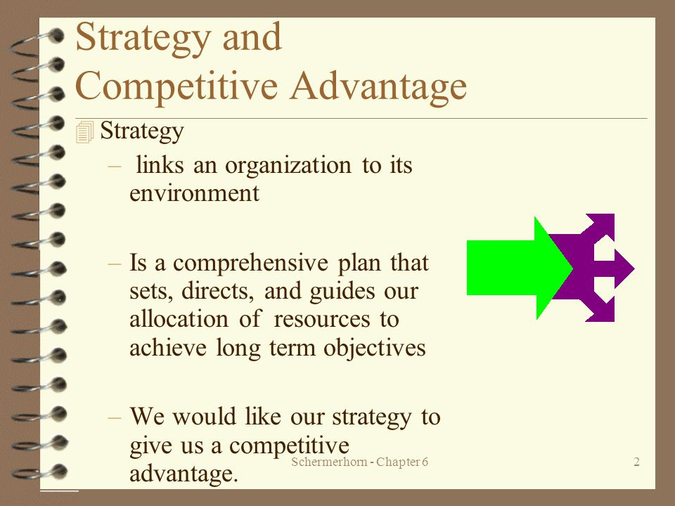 term papers competitive advantage
