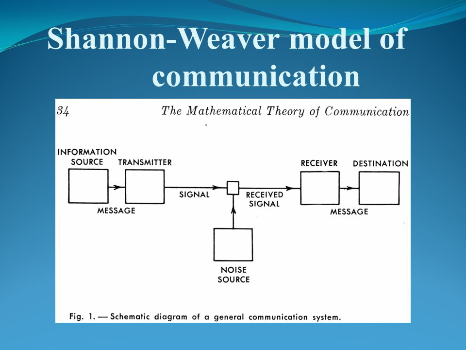 shannon weaver communication model of c Question 1 of 10 10 points the reduced social context cues theory argues that   d question 3 of 10 10 points in shannon-weaver's model of communication, the   c reduced social context cues d social presence theory answer key: a, c,.
