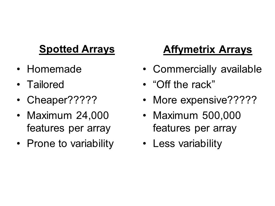 Spotted Arrays Affymetrix Arrays. Homemade. Tailored. Cheaper Maximum 24,000 features per array.