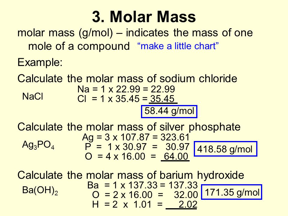 Periodic table molar mass periodic table example periodic table mole notes ppt video online download periodic table molar mass urtaz Image collections