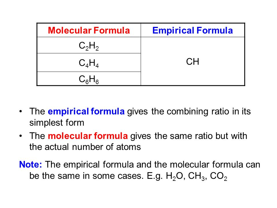 Empirical and Molecular Formulas - ppt video online download