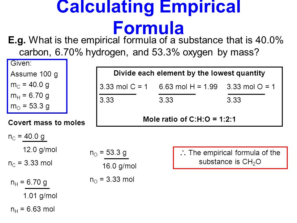 writing chemical formulas calculator