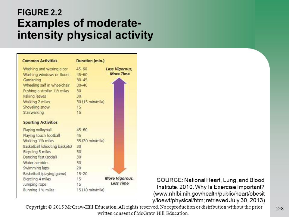 Principles of Physical Fitness - ppt download