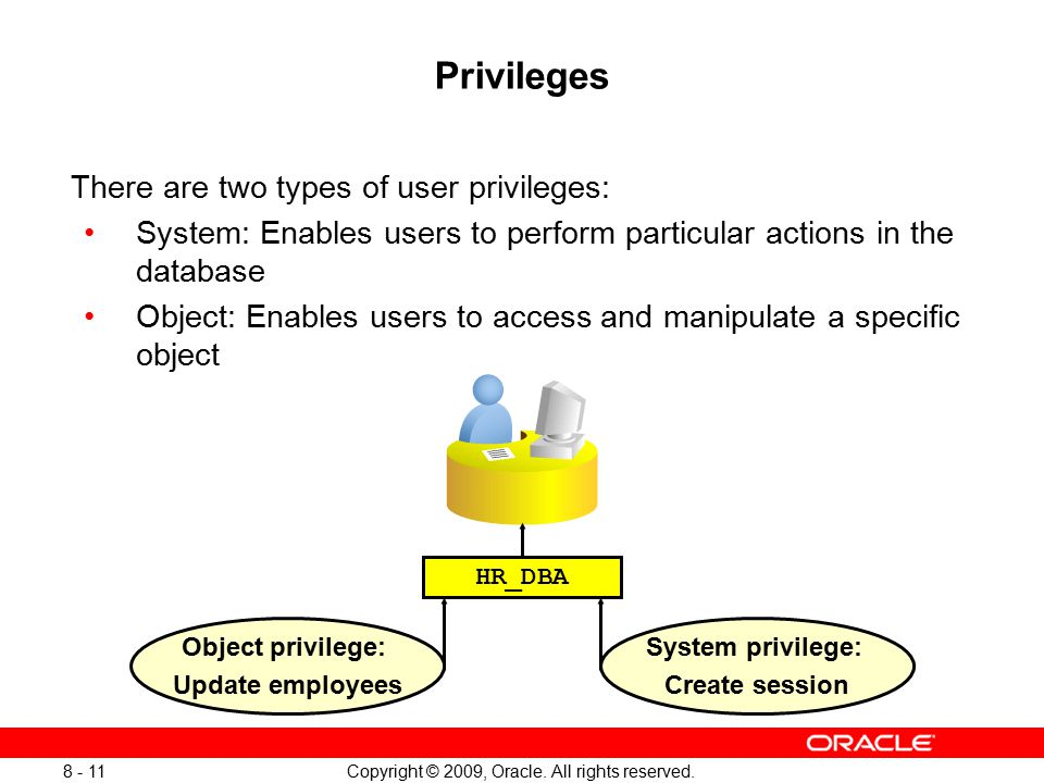 Select users privilege oracle