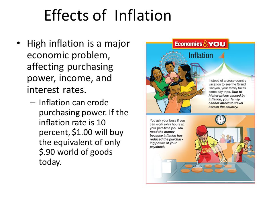 inflation and its effects on the A look at how inflation effects savings and can severely reduce the real return on investments.