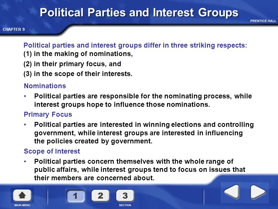 Political Parties and Interest Groups