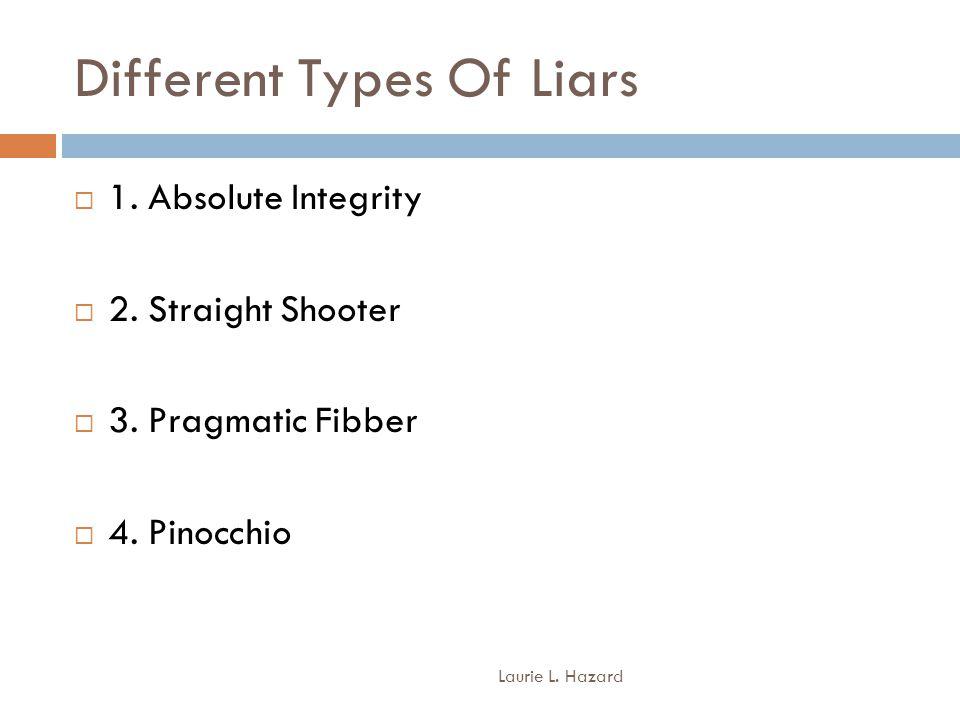 My identity essay summary