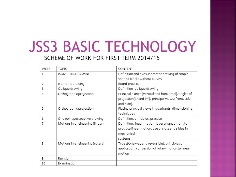 JSS3 BASIC TECHNOLOGY SCHEME OF WORK FOR FIRST TERM 2014/15 WEEK TOPIC