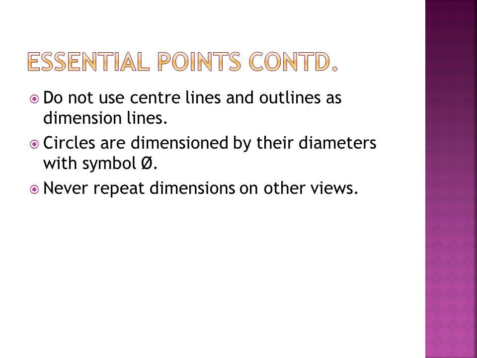 Essential points contd.