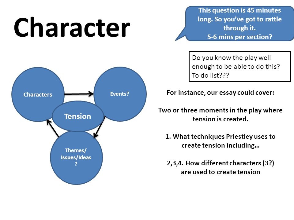 priestley hint at the tensions essay 1999 wwwteachitcouk icact1 an inspector calls summary of act i when the play opens the birling family are celebrating the  of sheila and gerald  .