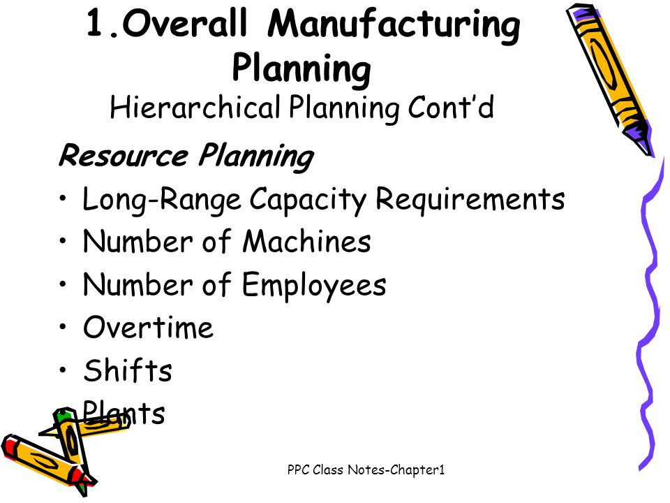1.Overall Manufacturing Planning Hierarchical Planning Cont'd
