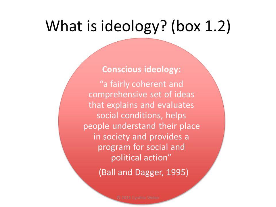 international relations theory weber pdf