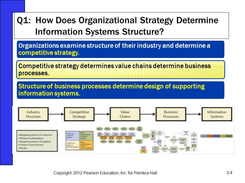 how does an organization's value system As a larger organization, effectively communicating company values or   communicating the value system unilaterally is a key ingredient that.