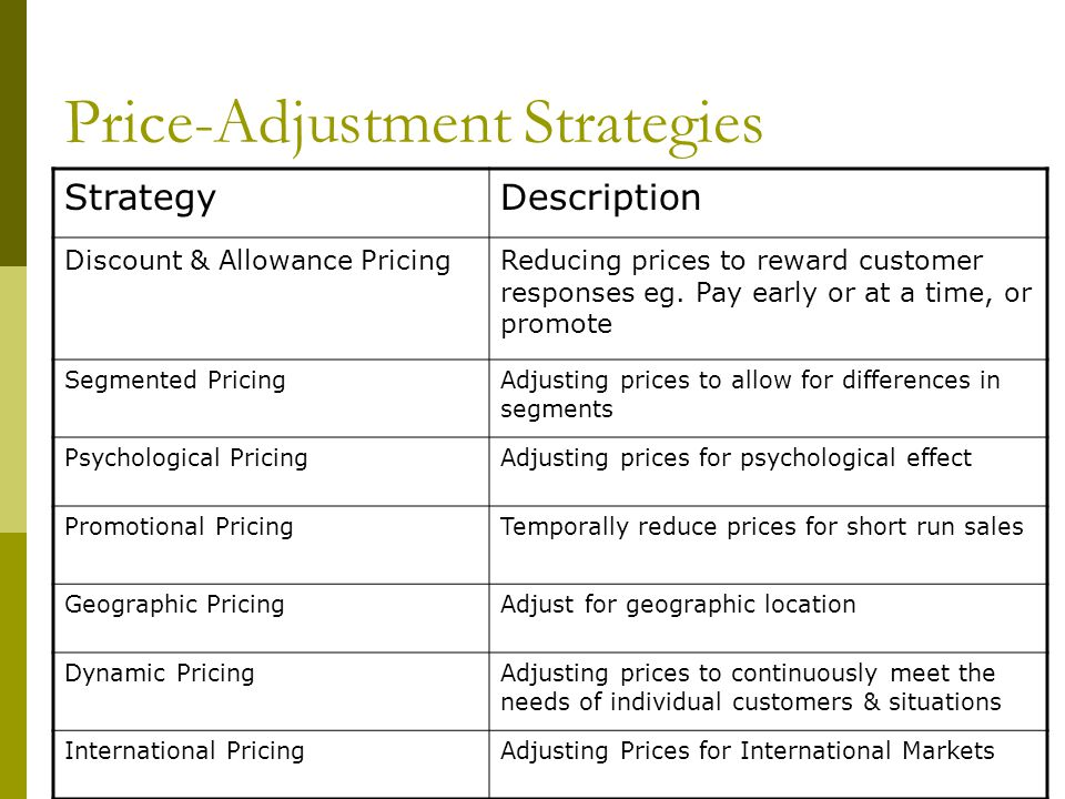 Chapter 11 Pricing Strategies. - ppt video online download