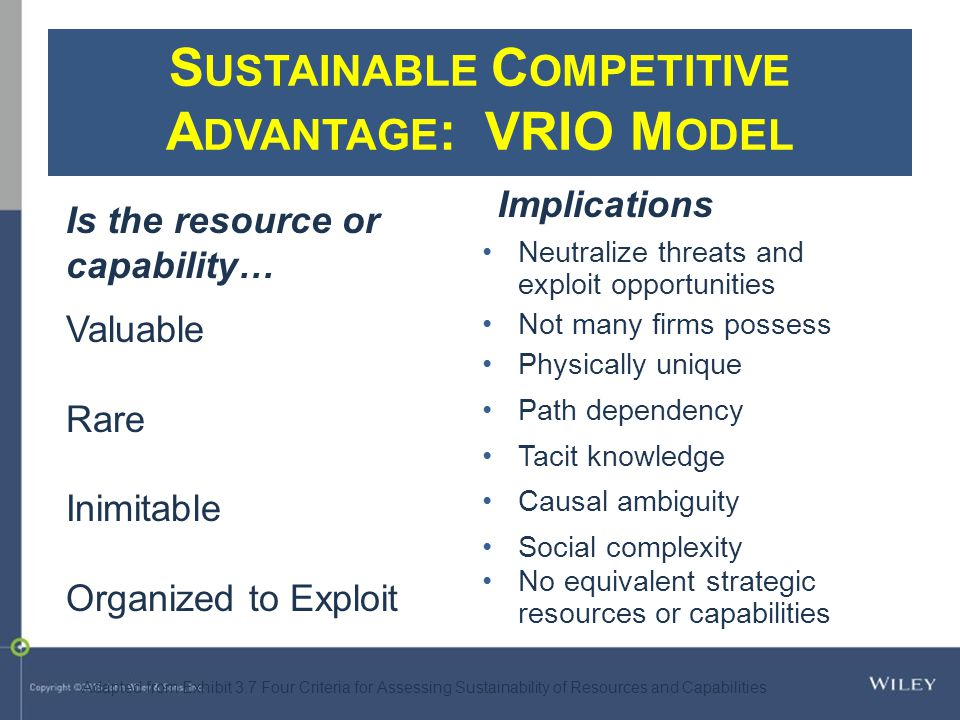 Internal Analysis: Resources and Capabilities - ppt video ...