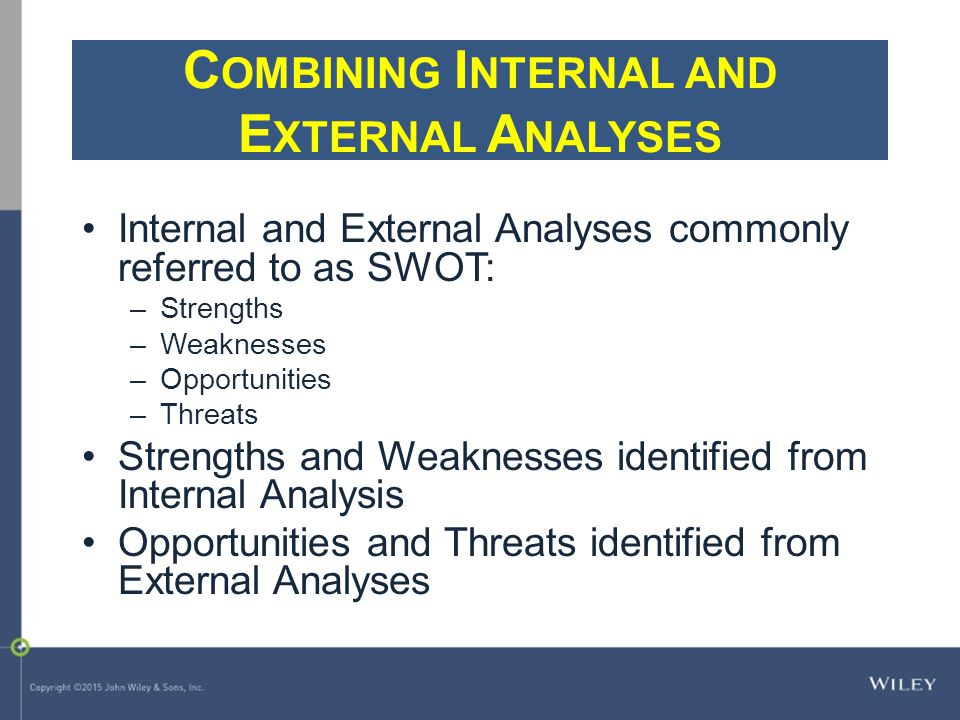 apple inc resource strength s and weaknesses and its external opportunities and threats Apple inc swot analysis (strengths, weaknesses, opportunities, threats),  internal & external  apple inc's success is linked to the ability to use business  strengths to overcome weaknesses and threats, and to exploit opportunities in  the industry environment  swot analysis from a resource-based view.