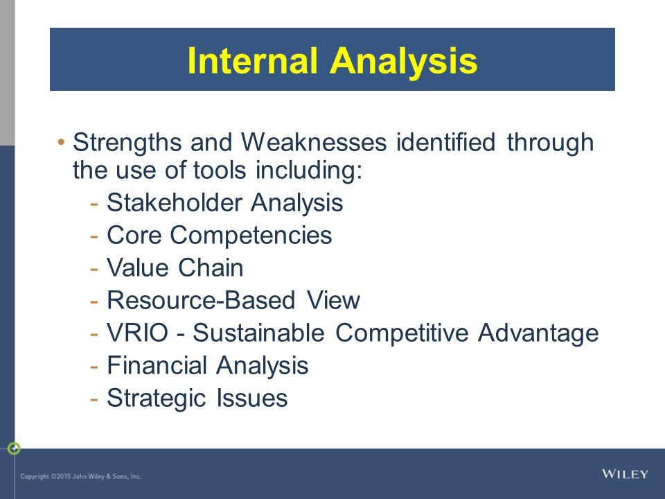 external and internal analysis essay Business environment is the combination of internal and external factors that  influence a company's operating situation it includes competitors.