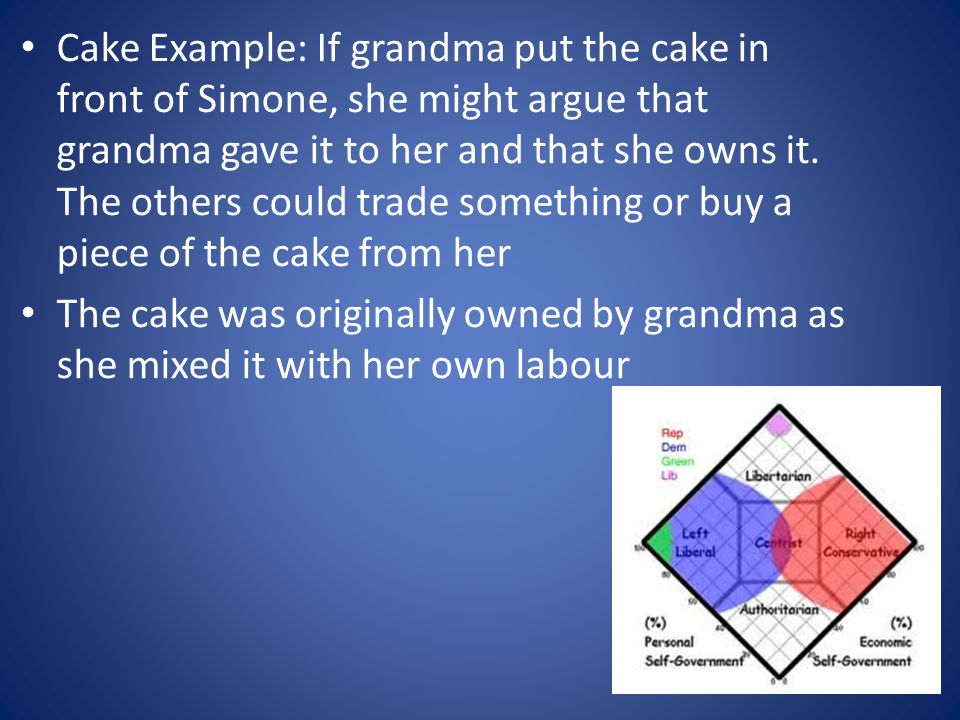 Cake Example: If grandma put the cake in front of Simone, she might argue that grandma gave it to her and that she owns it. The others could trade something or buy a piece of the cake from her
