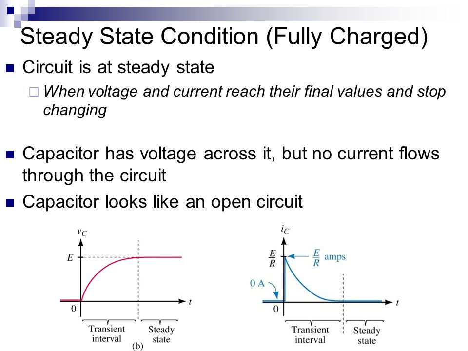 Steady State Condition (Fully Charged)