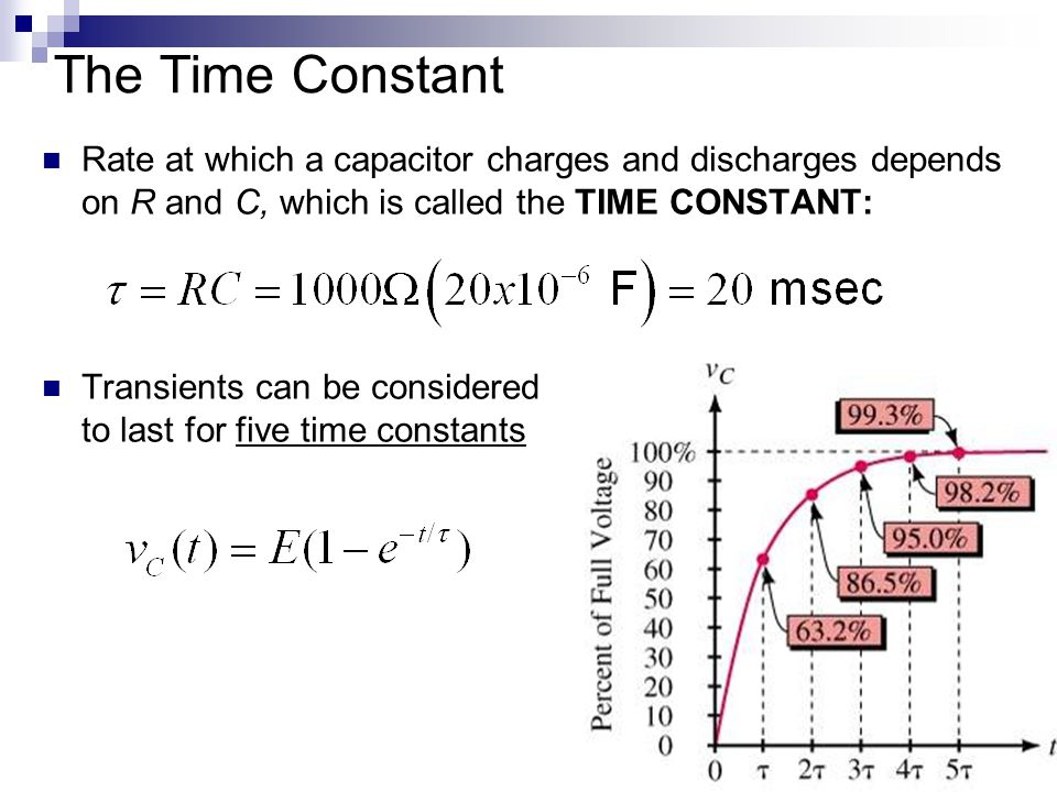 The Time Constant Rate at which a capacitor charges and discharges depends on R and C, which is called the TIME CONSTANT: