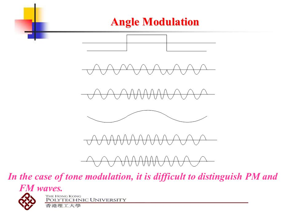 Angle Modulation In the case of tone modulation, it is difficult to distinguish PM and FM waves.