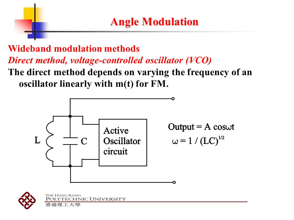 Angle Modulation Wideband modulation methods