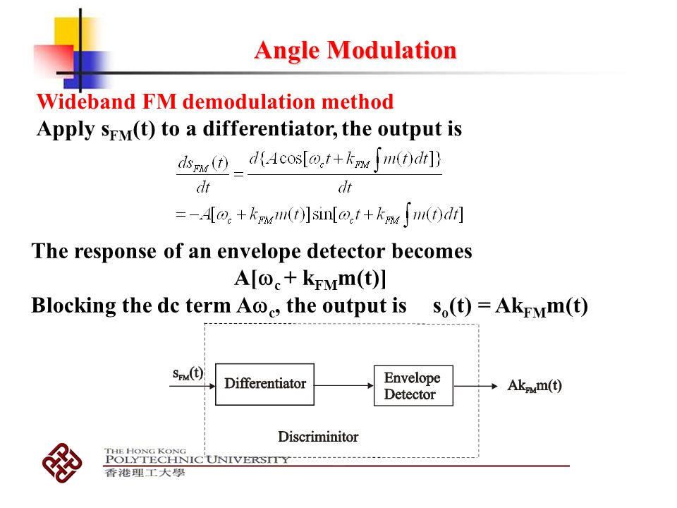 Angle Modulation Wideband FM demodulation method