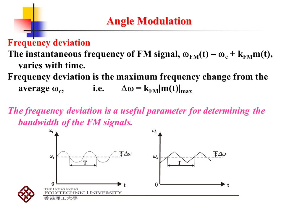 Angle Modulation Frequency deviation