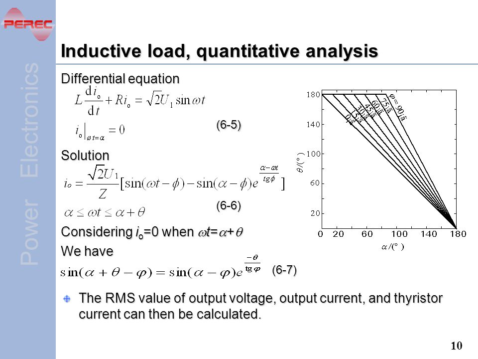 Inductive load, quantitative analysis