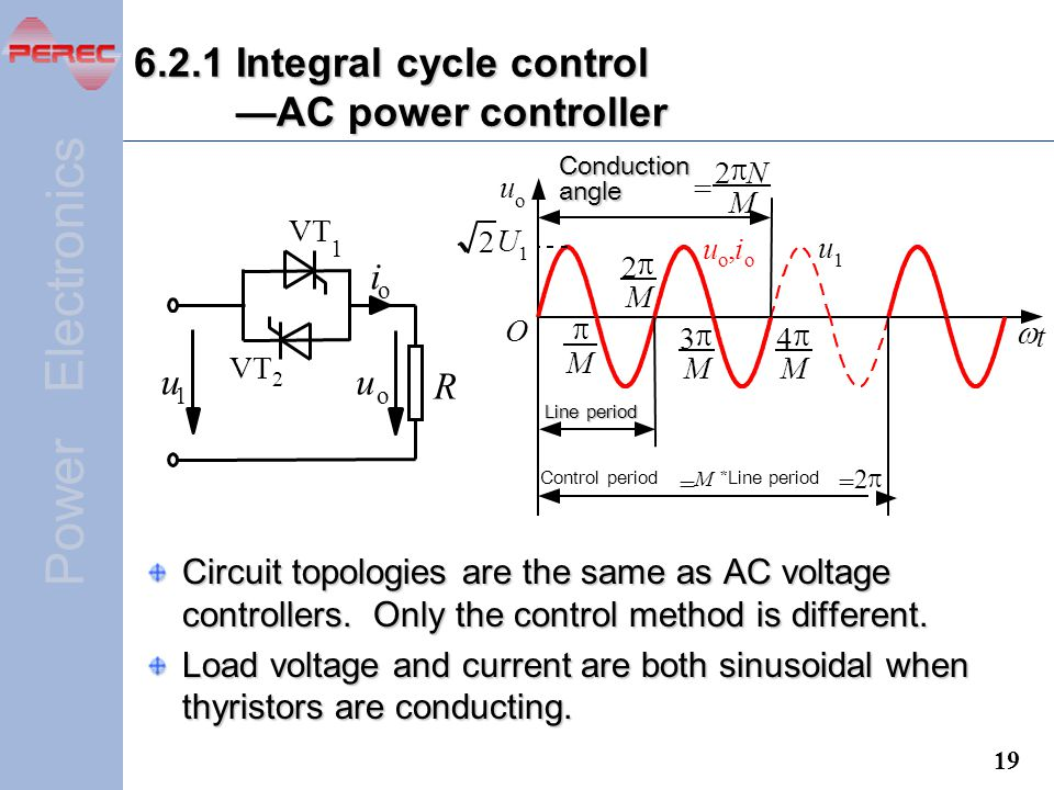 6.2.1 Integral cycle control —AC power controller