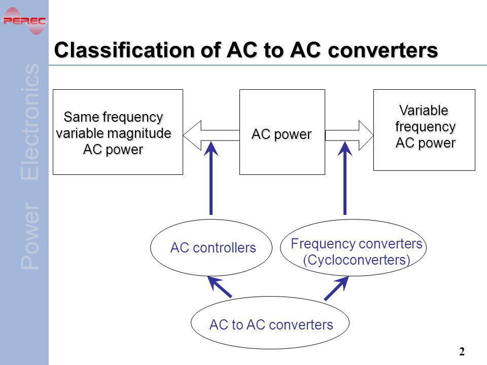 Classification of AC to AC converters