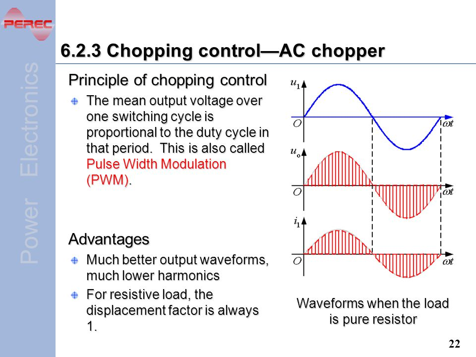 6.2.3 Chopping control—AC chopper
