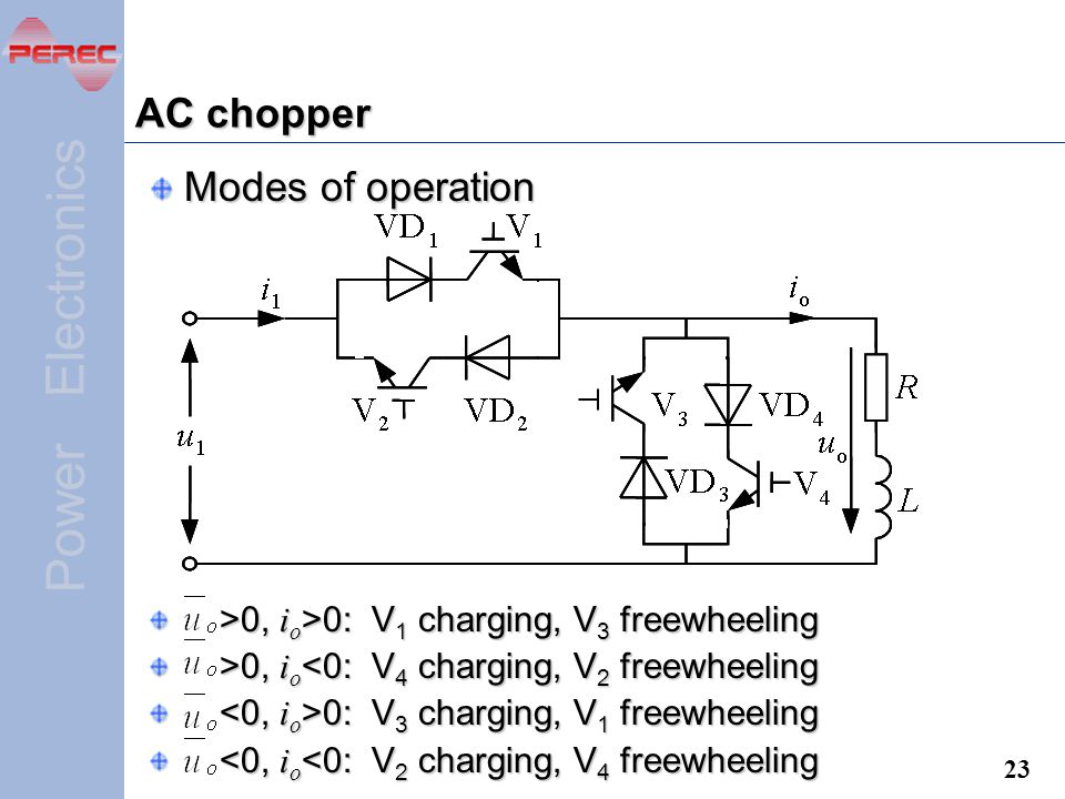 AC chopper Modes of operation
