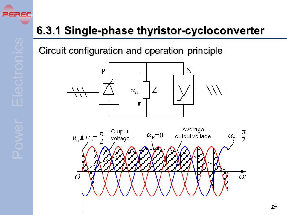 6.3.1 Single-phase thyristor-cycloconverter