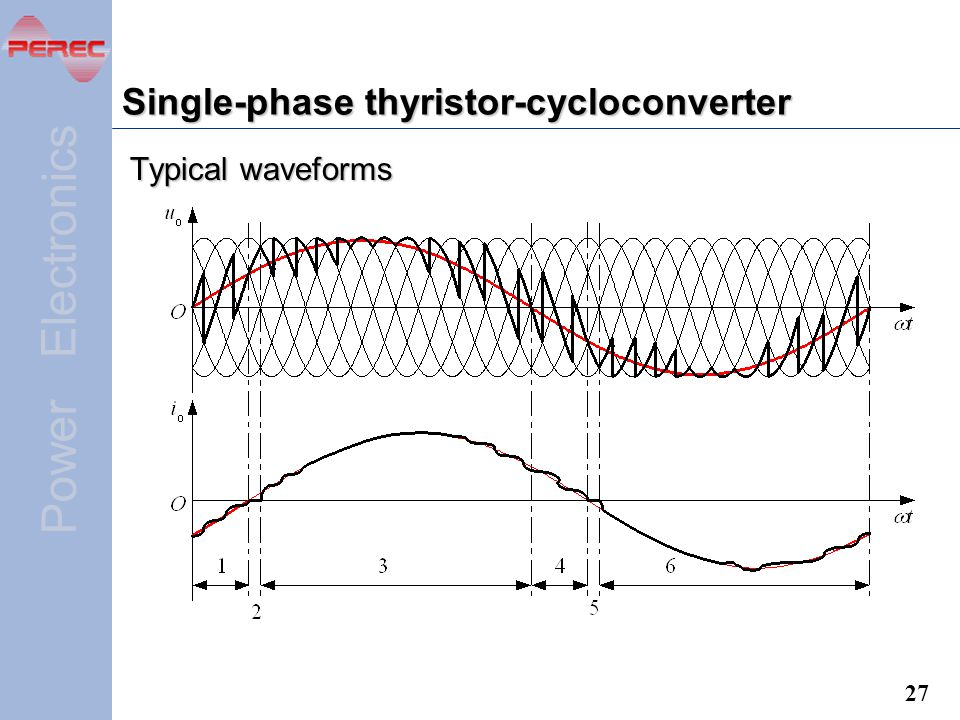 Single-phase thyristor-cycloconverter