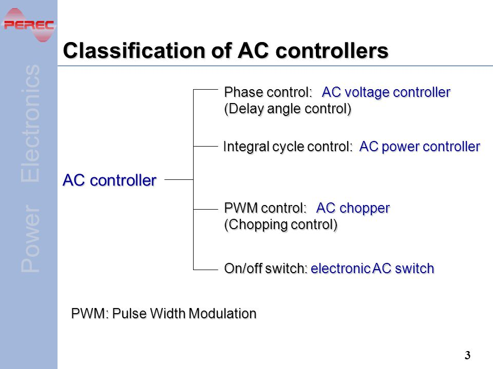 Classification of AC controllers