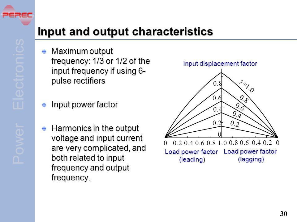 Input and output characteristics