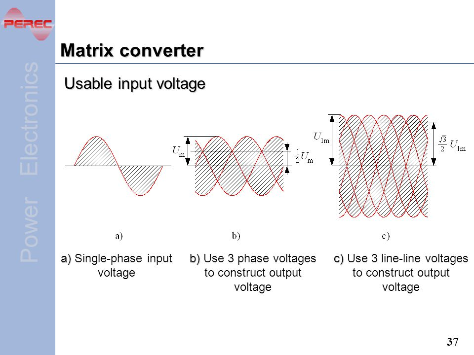 Matrix converter Usable input voltage a) Single-phase input voltage