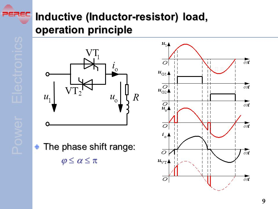 Inductive (Inductor-resistor) load, operation principle