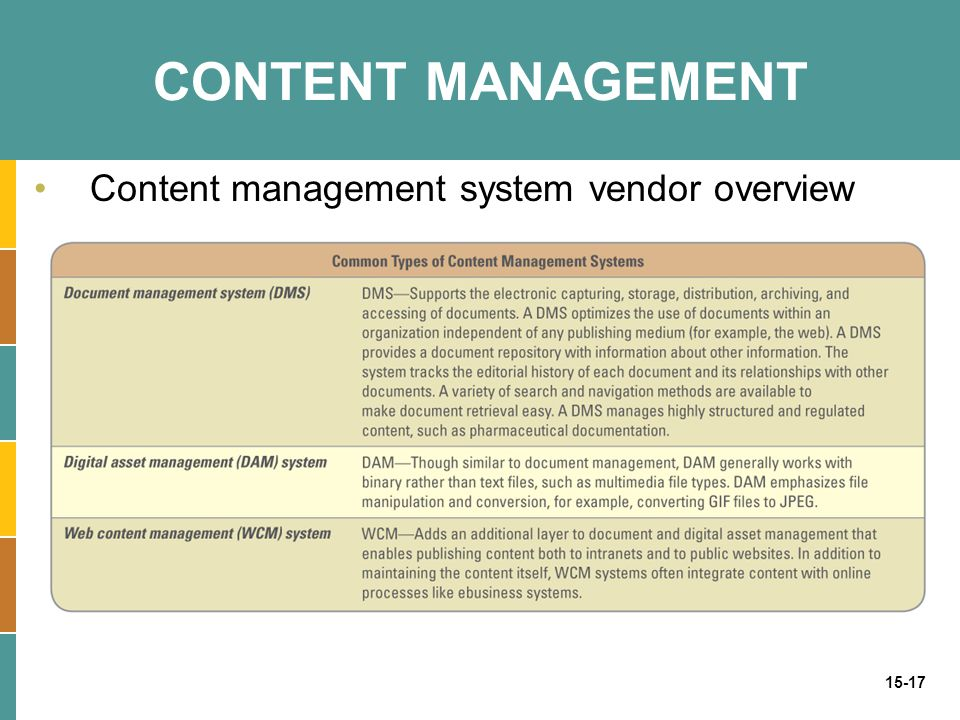 CONTENT MANAGEMENT Content management system vendor overview