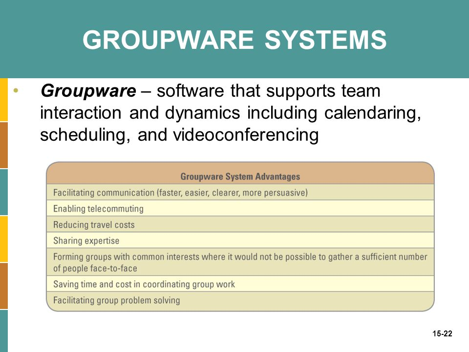 GROUPWARE SYSTEMS Groupware – software that supports team interaction and dynamics including calendaring, scheduling, and videoconferencing.