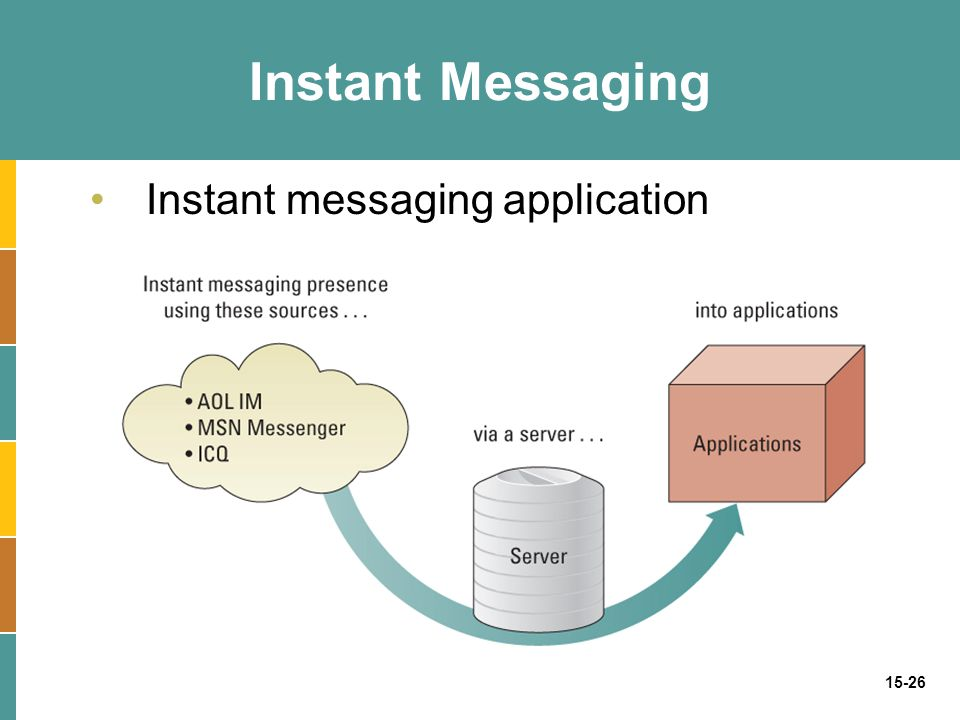 Instant Messaging Instant messaging application