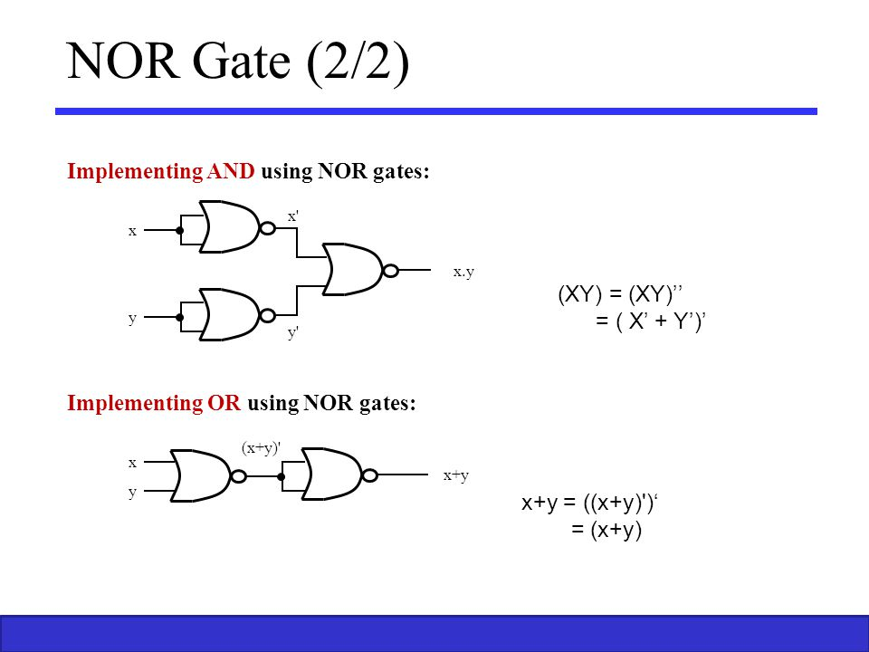 NOR Gate (2/2) Implementing AND using NOR gates: (XY) = (XY)''