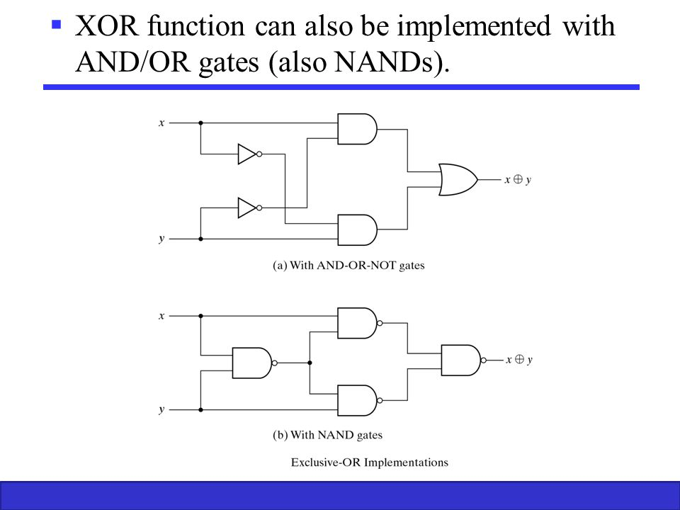 XOR function can also be implemented with AND/OR gates (also NANDs).