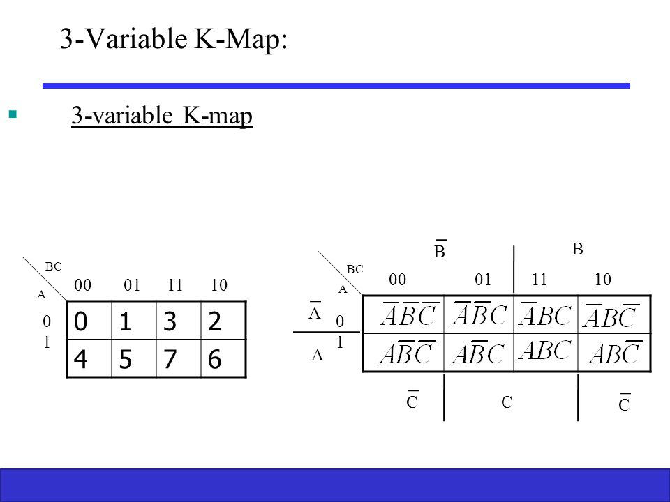 3-Variable K-Map: 3-variable K-map B B A 1 1 3