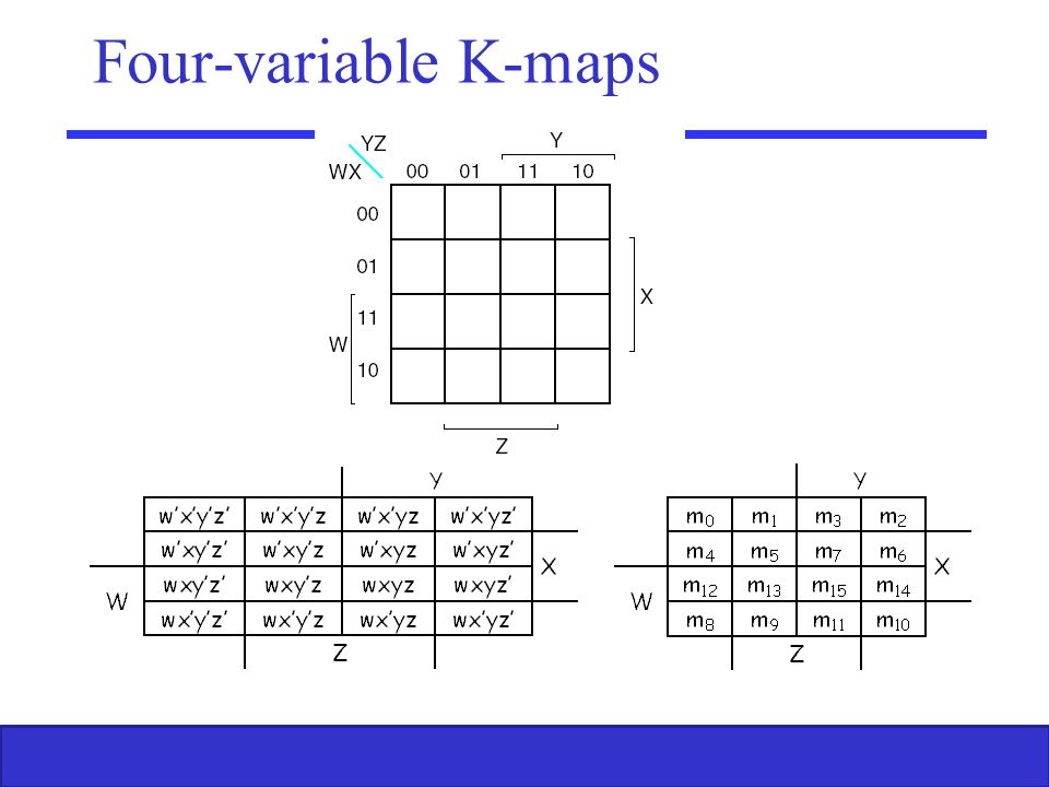 Four-variable K-maps