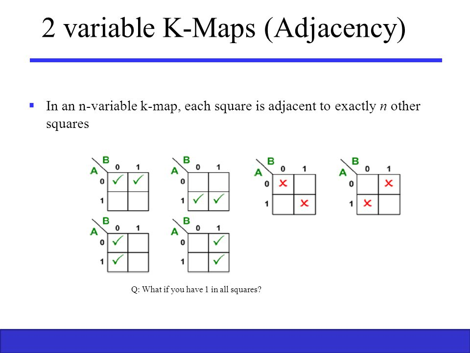 2 variable K-Maps (Adjacency)