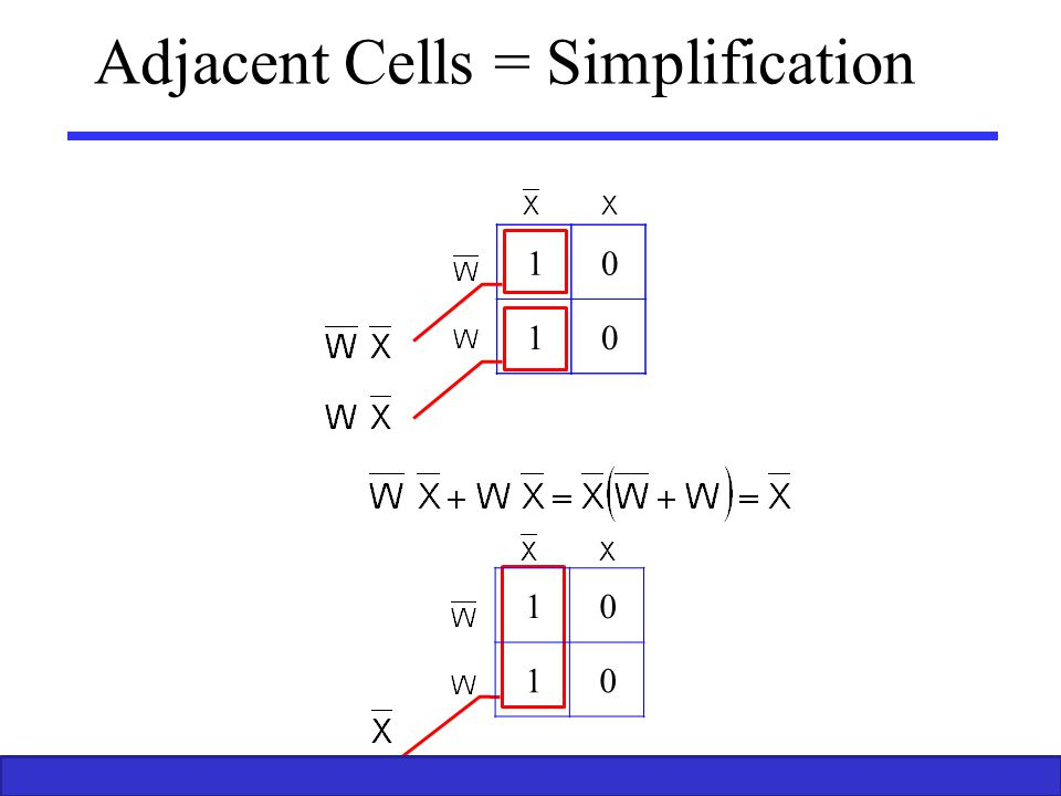 Adjacent Cells = Simplification