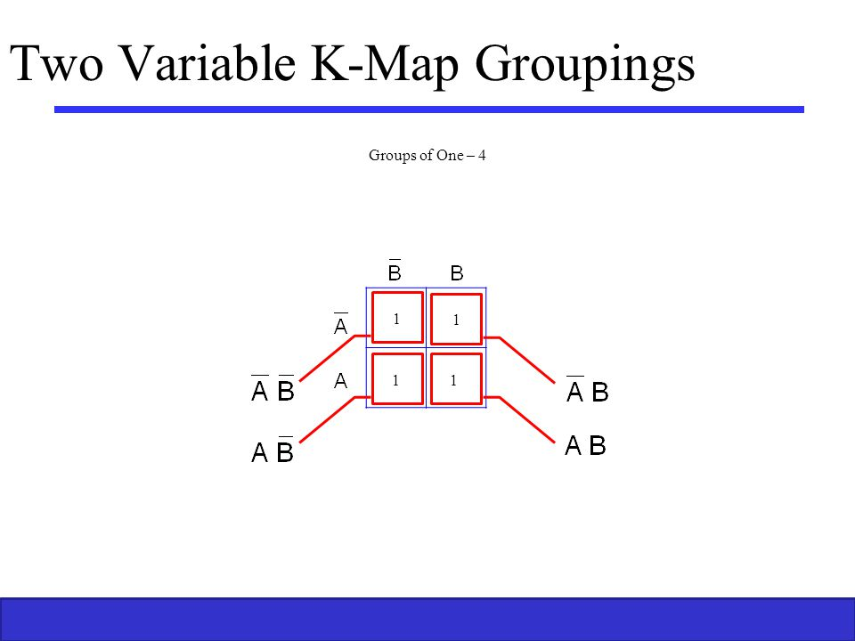 Two Variable K-Map Groupings
